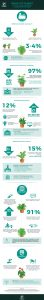 workspace-plant-infographics